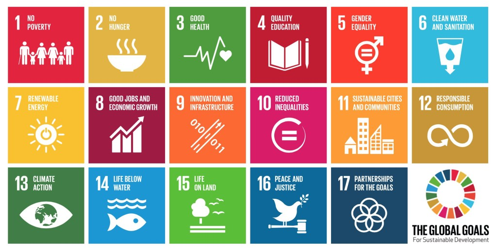 Setting Global Goals… Collectively