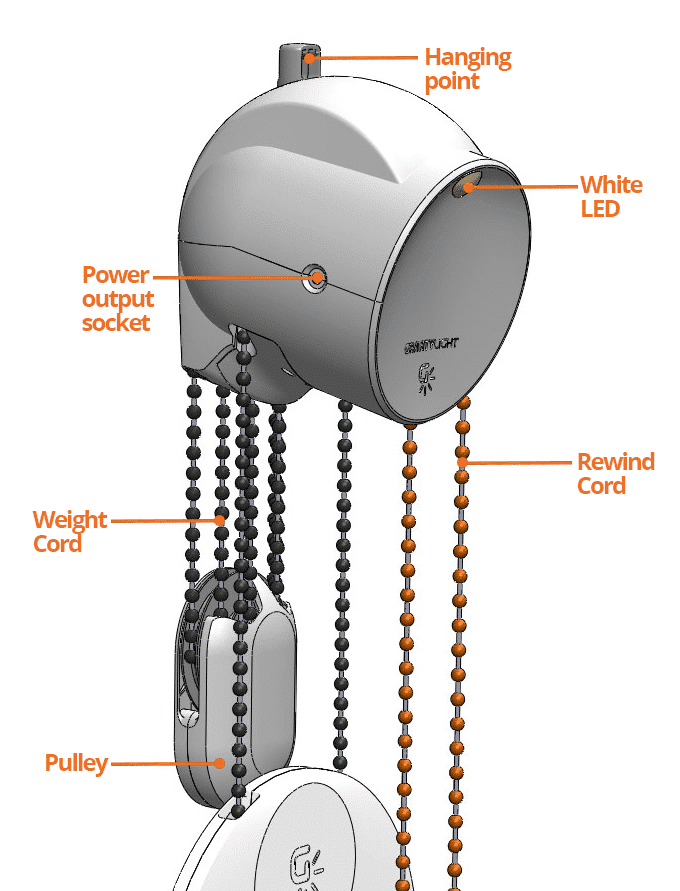 GravityLight+Labelled+Pulley