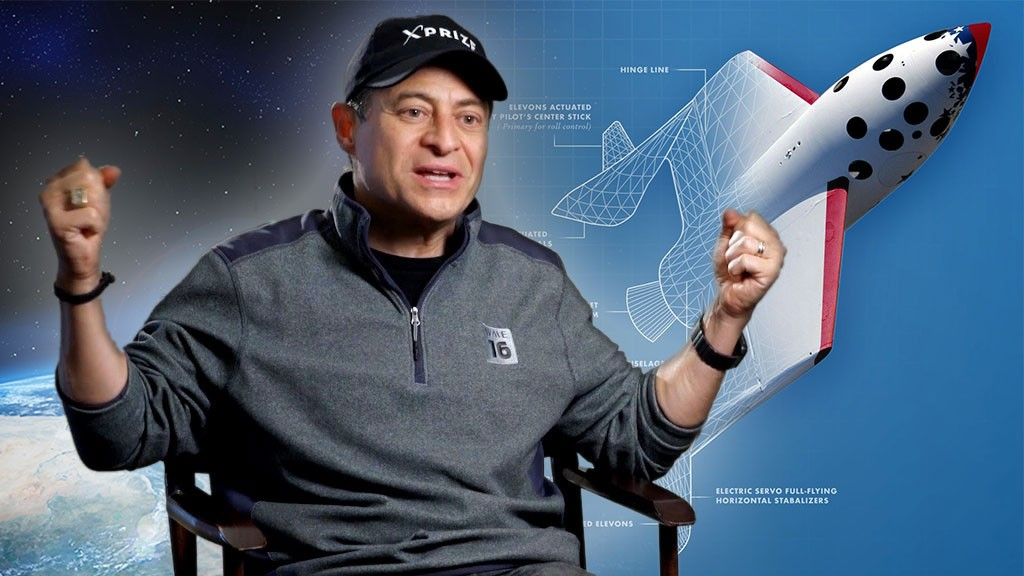 ► Peter Diamandis: X, why and the future