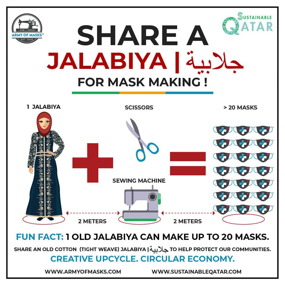 SustainableQatar